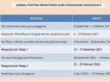 Jadwal Penting Rekrutmen Guru Pengerak Angkatan 5